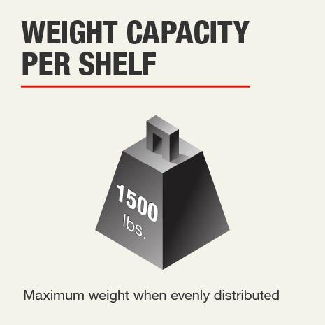 Weight Capacity 1500 lbs. per shelf