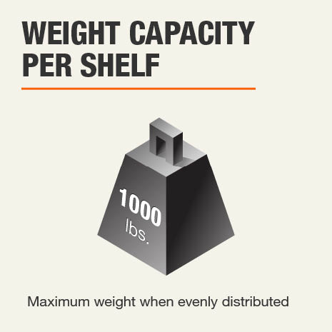 Weight Capacity 1000 lbs. per shelf