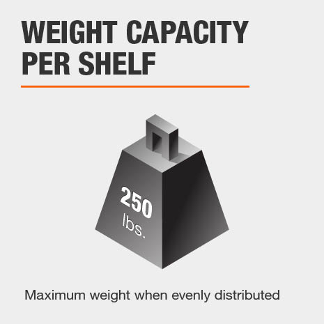 Weight Capacity 250 lbs. per shelf