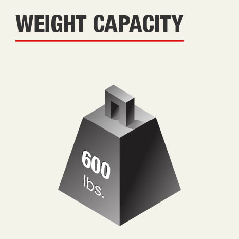 Weight Capacity 600 lbs. per shelf