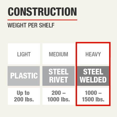 Heavy duty steel construction
