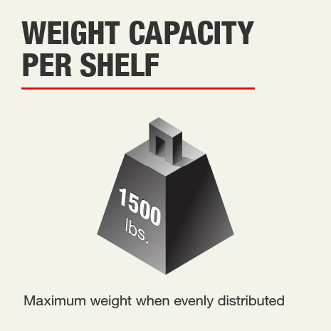 Weight Capacity 1500 lbs. per shelf