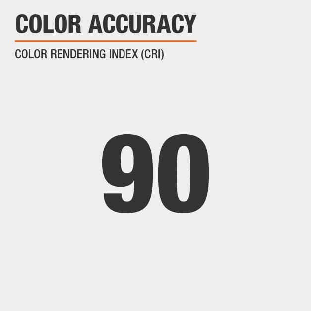 Color Accuracy CRI Rating 90