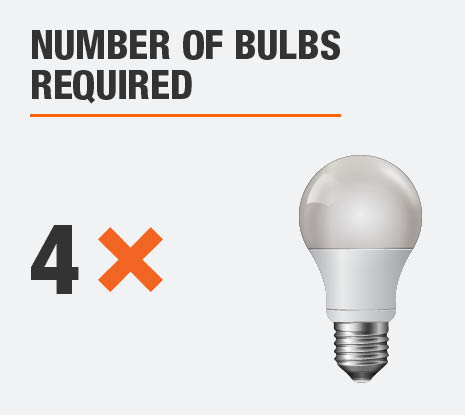 The Number of Bulbs Required is 4