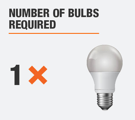 The Number of Bulbs Required is 1