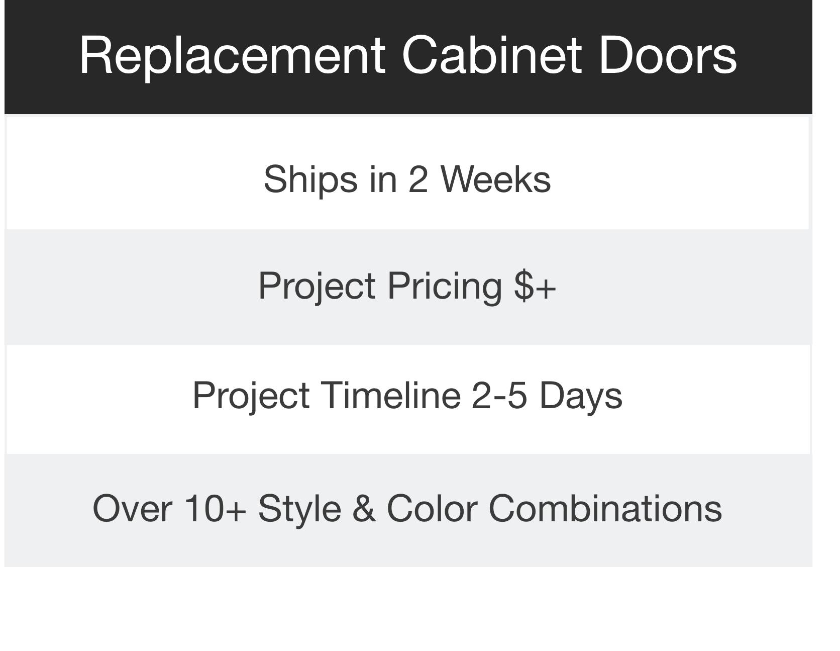 cabinet makeover comparison chart