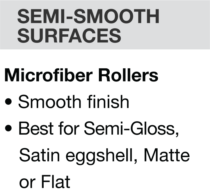 Semi-smooth surfaces