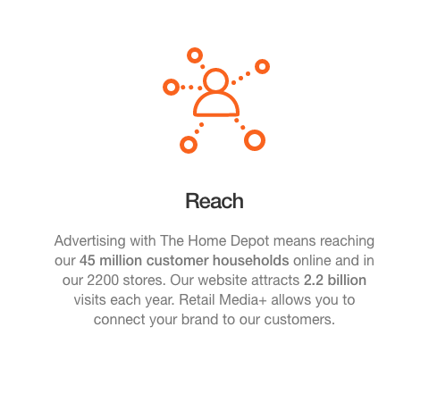 Reach. Advertising with The Home Depot means reaching our 45 million customer households online and in our 2200 stores. Our website attracts 2.2 billion visits each year. Retail Media+ allows you to connect your brand to our customers.