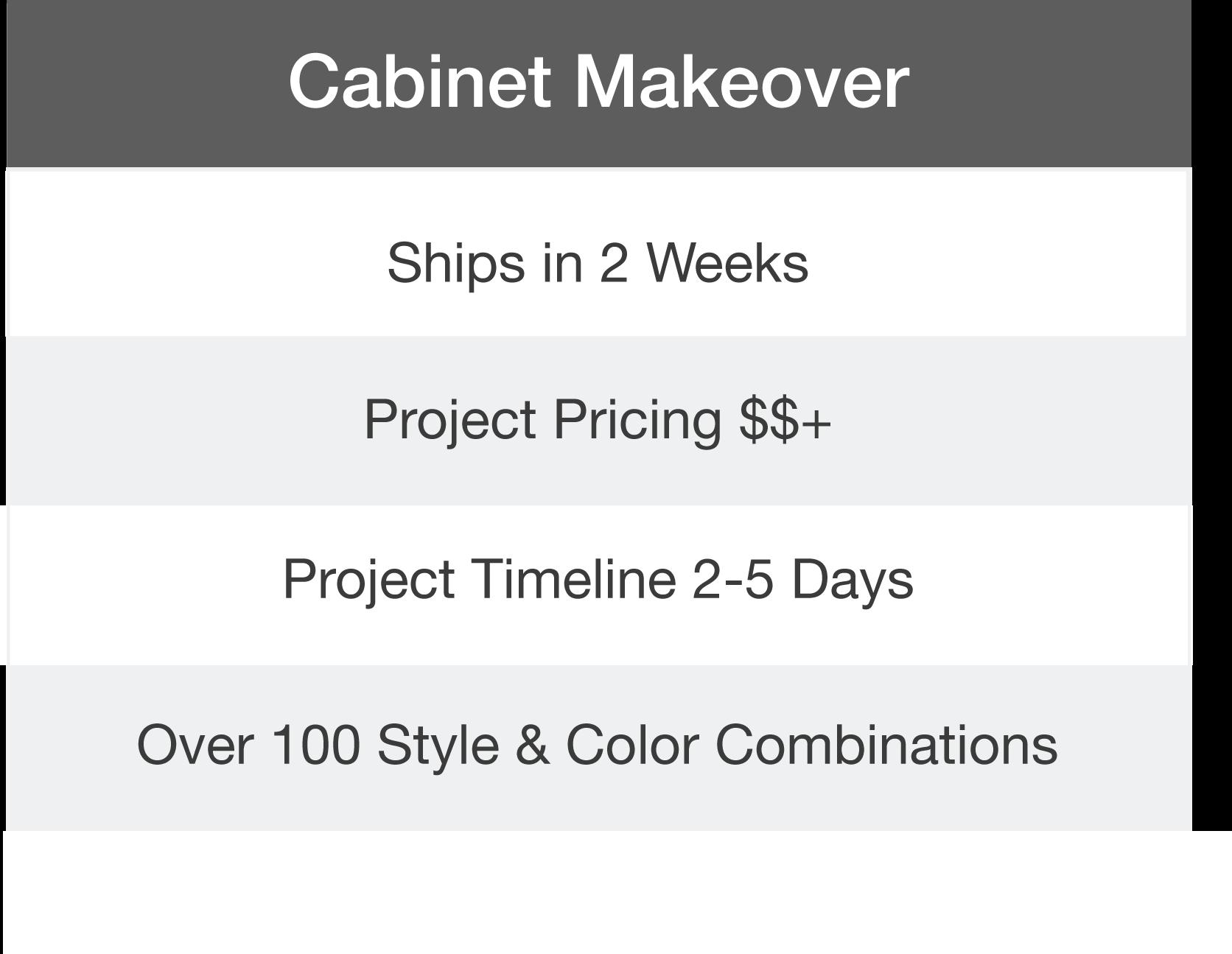 Kitchen cabinet makeover option