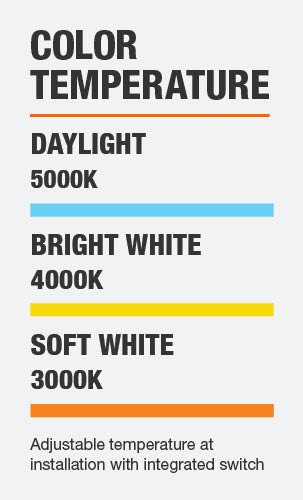 Color temperature: Daylight 5000K, Bright White 4000K, Soft White 3000K