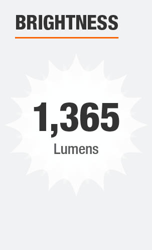 Brightness: is 1365 Lumens