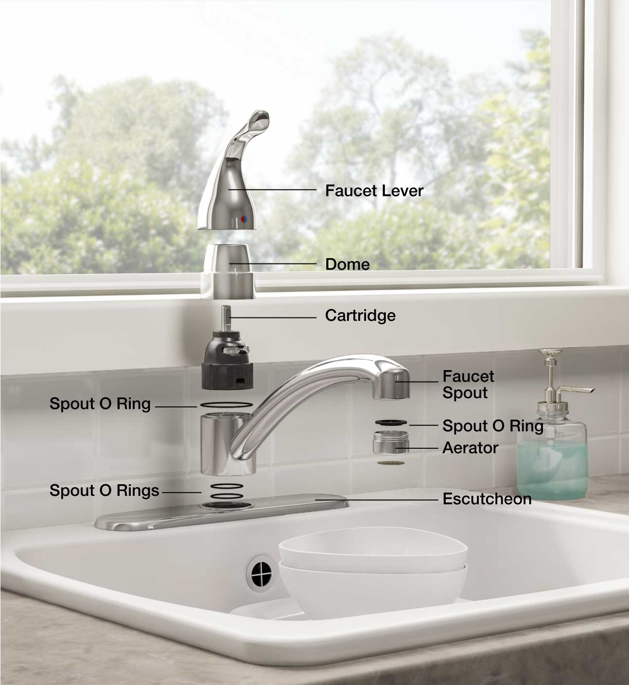 Kitchen faucet parts