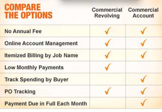 Commercial Credit Options At The Home Depot
